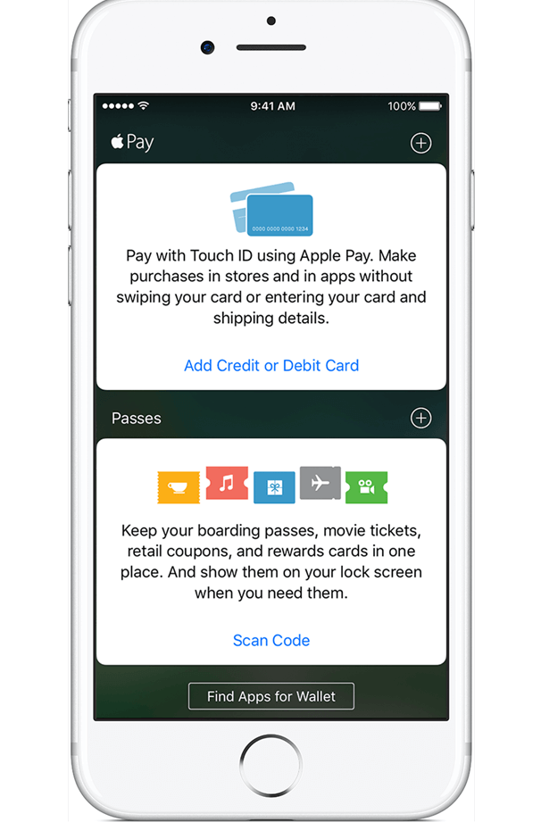 Apple Pay- iPhone