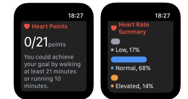 Cardiobot app