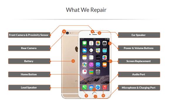 Fix2U- Repairs