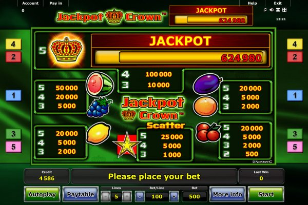 Where are the paytables in pokies games