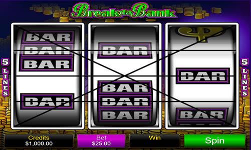 How to win on pokies break da bank