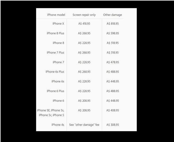 iPhone X repair cost chart